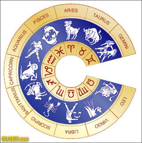 ARIES TAURUS PISCES 1 GEMINI P AQUARIUS H M M V CAPRICORN W 8 U Aul , o SAGITTARIUS s O I CRACKEDCOID