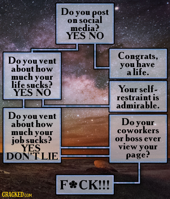 Do you post social on media? YES NO Congrats, Do you vent have about how you life. much a your life sucks? Your self- YES NO restraint is admirable. D