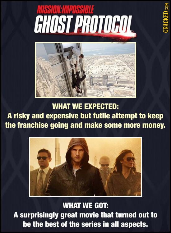 12 Movies & Shows That Just Were NOT What You Expected