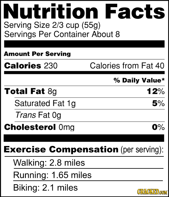 Nutrition Facts Serving Size 2/3 cup (55g) Servings Per Container About 8 Amount Per Serving Calories 230 Calories from Fat 40 % Daily Value* Total Fa