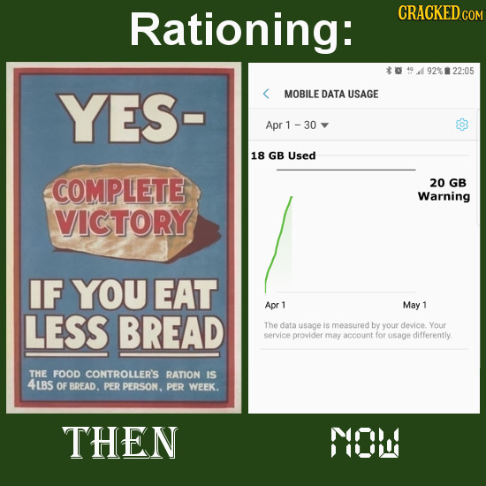 Rationing: 92% 22:05 YES- MOBILE DATA USAGE Apr 18 GB Used COMPLETE 20 GB Warning VICTORY IF YOU EAT Apr 1 May 1 LESS BREAD The data usage is measured