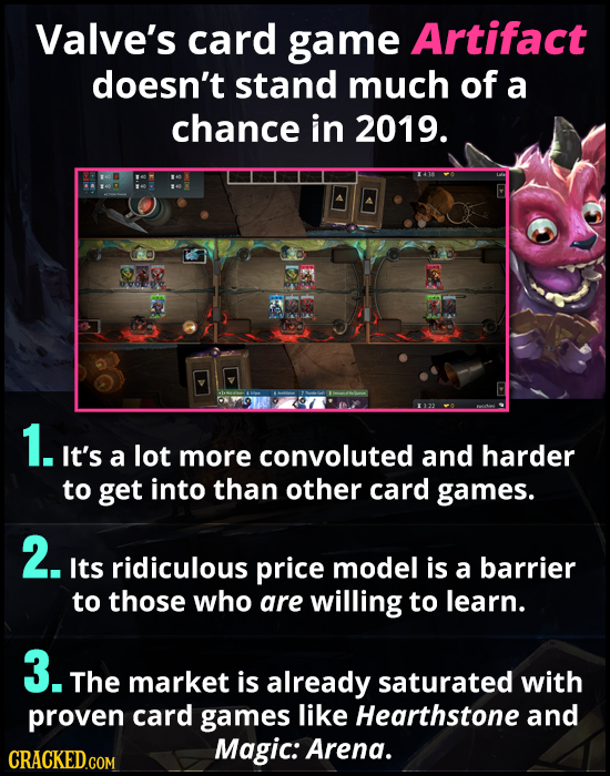 Valve's card game Artifact doesn't stand much of a chance in 2019. O066 1. It's a lot more convoluted and harder to get into than other card games. 2.