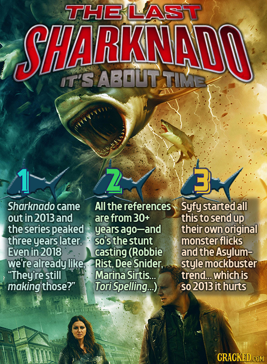 THE LAST SHARKNADO IT'S ABOUT TIME 1 Z 3 Sharknado came All the references Syfy started all out in 2013 and are from 30+ this to send up the series pe
