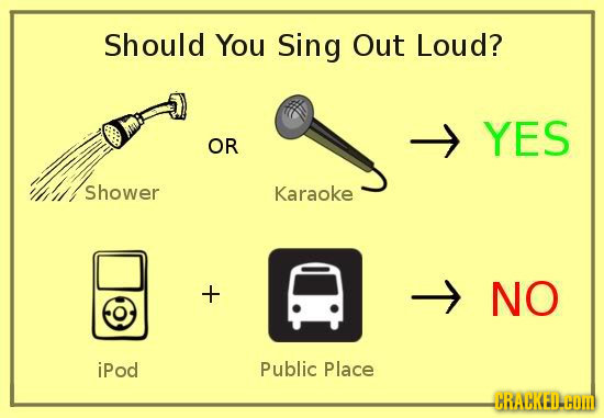 Should You Sing Out Loud? - YES OR Shower Karaoke + NO ipod Public Place CRACKED-HOM