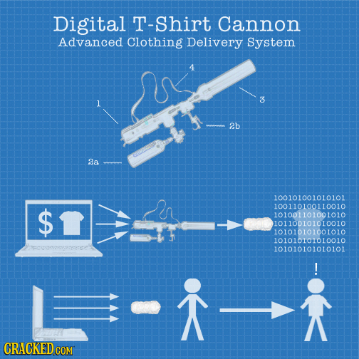 Digital T-Shirt Cannon Advanced Clothing Delivery System 3 1 2b 2a 100101001010101 $ 100110100110010 101001101001010 101100101010010 101010101001010 1