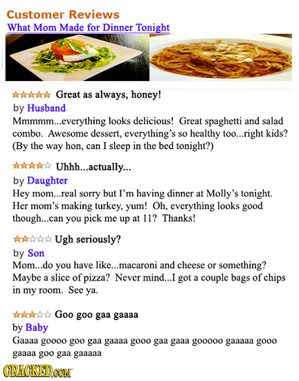 Customer Reviews What Mom Made for Dinner Tonight Great as always, honey! by Husband Mmmmm...e .everything looks delicious! Great spaghetti and salad