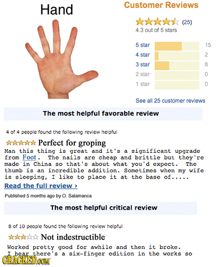 Hand Customer Reviews (25) 4.3 out of 5 stars 5 star 15 4 star 2 3 star 8 2 star 0 1 star 0 See all 25 customer reviews The most helpful favorable rev