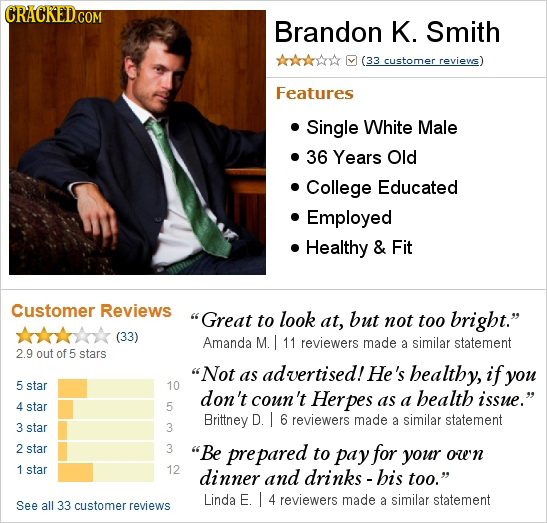 CRACKED.COM Brandon K. Smith (33 customer reviews) Features Single White Male 36 Years Old College Educated Employed Healthy & Fit Customer Reviews G