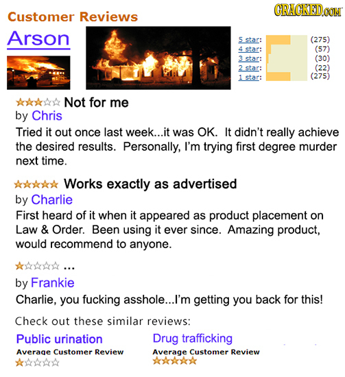 CRAGKED Customer Reviews Arson 5 star: (275) 4 star: (57) 3 star: (30) 2star: (22) star: (275) Not for me by Chris Tried it out once last week...it wa