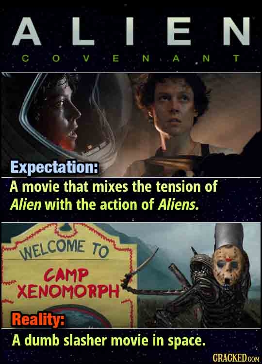 ALIEN C O E N A N T Expectation: A movie that mixes the tension of Alien with the action of Aliens. INELCOME TO CAMP XENOMORPH Reality: A dumb slasher