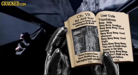 VIl User code Ch You! And Translatlons R2 know te WONT droid. Beep: Helle Getie Beep BOOD: coollye astrome Beey Beep Boop: Goad morntnut Beep Boop Bee