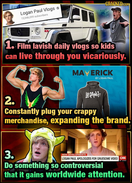 -GRAGKED e Paul Vlogs Logan subscribers 15.946,099 1. Film lavish daily vlogs so kids can live through you vicariously. MAY ERICK BY LOGAN PAUL LOAnv