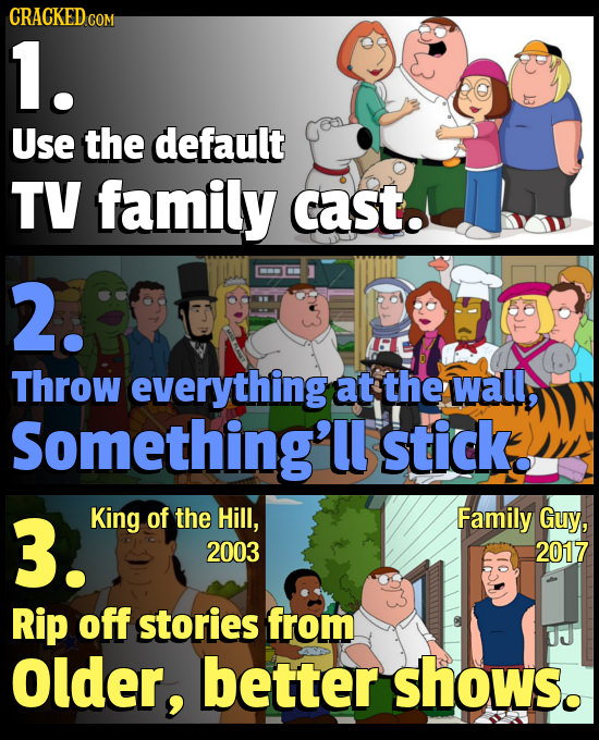 CRACKED CON COM 1. Use the default TV family cast. 2. Throw everything at the wall, Something'll stick. 3. King of the Hill, Family Guy, 2003 2017 Rip