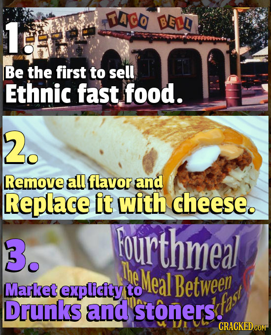 TACO BELL Be the first to sell Ethnic fast food. 2. Remove all flavor and Replace it with cheese. 3. ourthmeal The Meal Market explicity Between to Dr