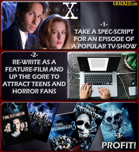 X CRACKED -1- TAKE A SPEC-SCRIPT FOR AN EPISODE OF A POPULAR TV-SHOW -2- RE-WRITE AS A FEATURE-FILN AND UP THE GORE TO ATTRACT TEENS AND HORROR FANS F