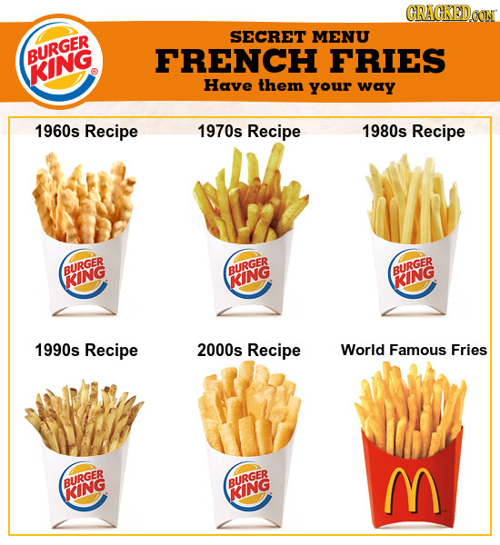 CRACKEDCON SECRET MENU BURGER FRENCH FRIES KING Have them your way 1960s Recipe 1970s Recipe 1980s Recipe BURGER BURGER BURGER KING KING KING 1990s Re
