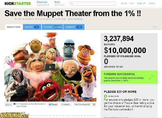 KICKSTARTER Discover Start ALOG HELP SIGNIF 106N Save the Muppet Theater from the 1% !! Aratt Wemut Ageles 3110121 sendmessage PBOIRC.T HOE LETATS 11