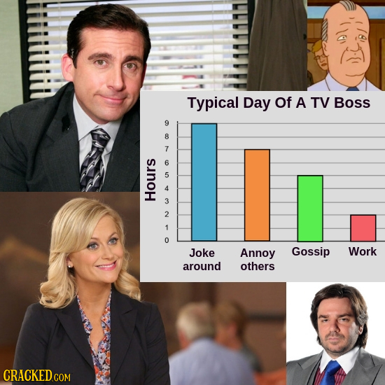 Typical Day Of A TV Boss 9 8 7 Hours 2 1 -N Joke Annoy Gossip Work around others CRACKED COM