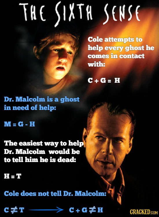 THE SIXTH SENSE Cole attempts to help every ghost he comes in contact with: C+G=H Dr. Malcolm is a ghost in need of help: M=G-H The easiest way to hel