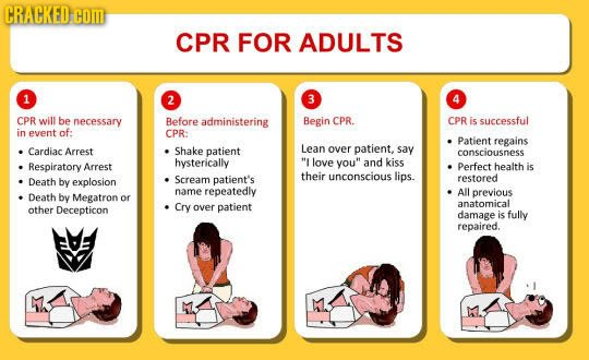 CRACKED com CPR FOR ADULTS 1 2 3 4 CPR will be necessary Before administering Begin CPR. CPR is successful in event of: CPR: Patient regains Cardiac A