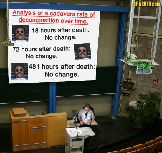 CRACKED.cOM Analysis of a cadavers rate of decomposition over time. 18 hours after death: No change. 72 hours after death: No change. 481 hours after