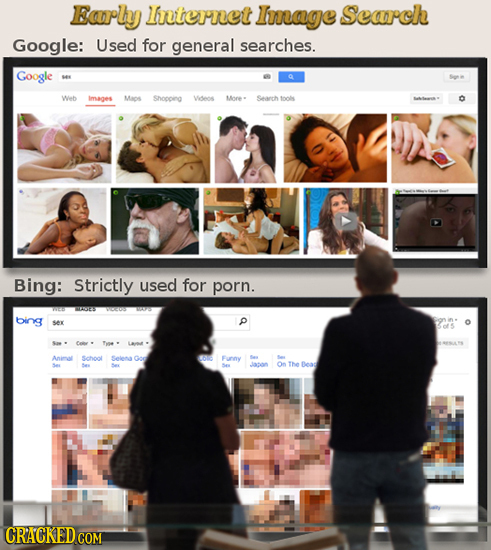 Ealhy Iotenvet Iuage Searcl Google: Used for general searches. Google Web Imanes Mans Shoon Wsnos More Seanth tol Bing: Strictly used for porn. YEEVIP