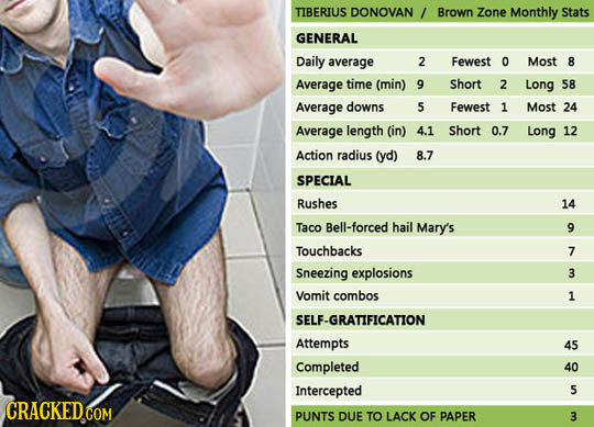 23 Lifetime Statistics That Should Be Kept for Everyone
