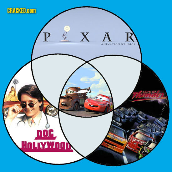 Movie Plots Summed Up In Venn Diagrams