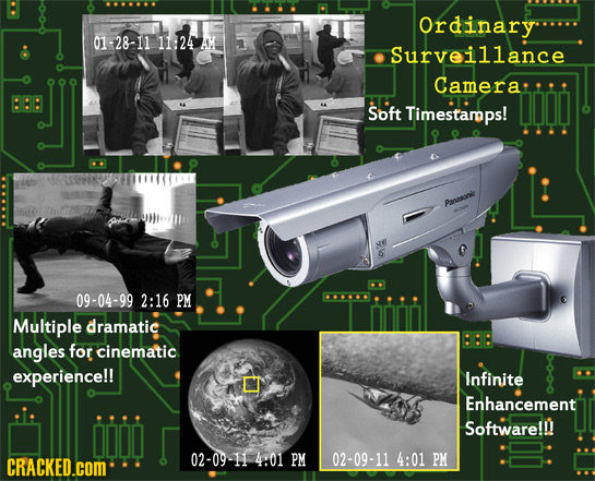 Ordinary 01-28-1111:24AM Surveillance Camera J0 Soft Timestamps! Pannsone alll 09-04-99 2:16 PM Multiple dramatic angles for cinematic. experience!! I