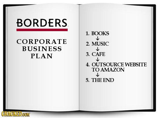 15 Secret Business Plans of Famous Companies Revealed