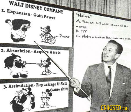 15 Secret Business Plans of Famous Companies Revealed