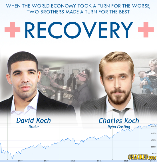 WHEN THE WORLD ECONOMY TOOK A TURN FOR THE WORSE, TWO BROTHERS MADE A TURN FOR THE BEST +RECOVERY + David Koch Charles Koch Drake Ryan Gosling 14000 1