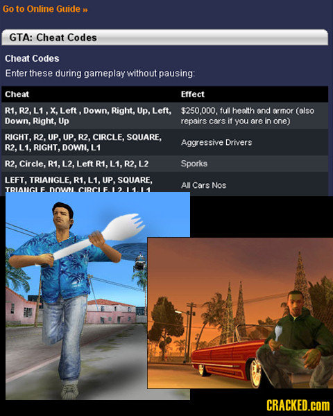 Go to Online Guide GTA: Cheat Codes Cheat Codes Enter these during gameplay without pausing: Cheat Effect R1. R2. Left. Down, Right, Up, Left, $250,00