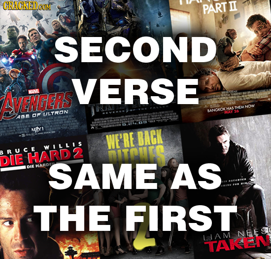 How To Make A Hollywood Blockbuster, In 6 Words Or Less