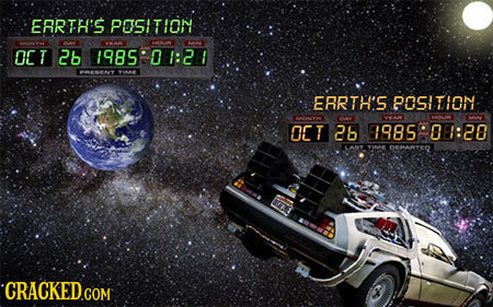 EARTH'S POSITION OCT 26 1985 01:21 7 ERRTH'S POSITION YWOY Og OCT 26 9885 08:20 ORPAWINR