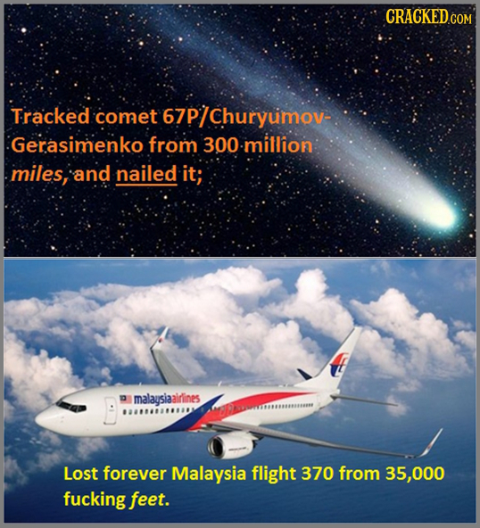 CRACKED CON Tracked comet 67P/Churyumov- Gerasimenko from 300 million miles, and nailed it; malausiaairines Lost forever Malaysia flight 370 from 35,0