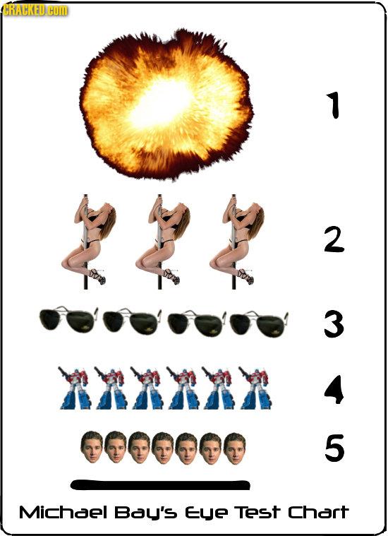 CRACKEDC COM 2 3 XAX 4 5 Michael Bay's Eye Test Chart