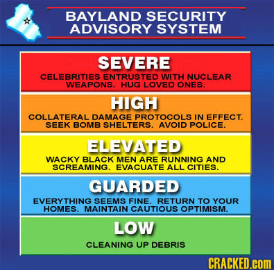 BAYLAND SECURITY ADVISORY SYSTEM SEVERE CELEBRITIES ENTRUSTED WITH NUCLEAR WEAPONS HUG LOVED ONES HIGH COLLATERAL DAMAGE PROTOCOLS IN EFFECT. SEEK BOM