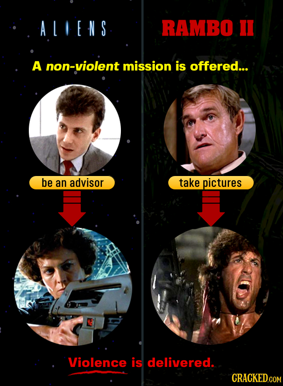 ALIENS RAMBO II A non-violent mission is offered... be an advisor take pictures Violence is delivered. CRACKED.COM