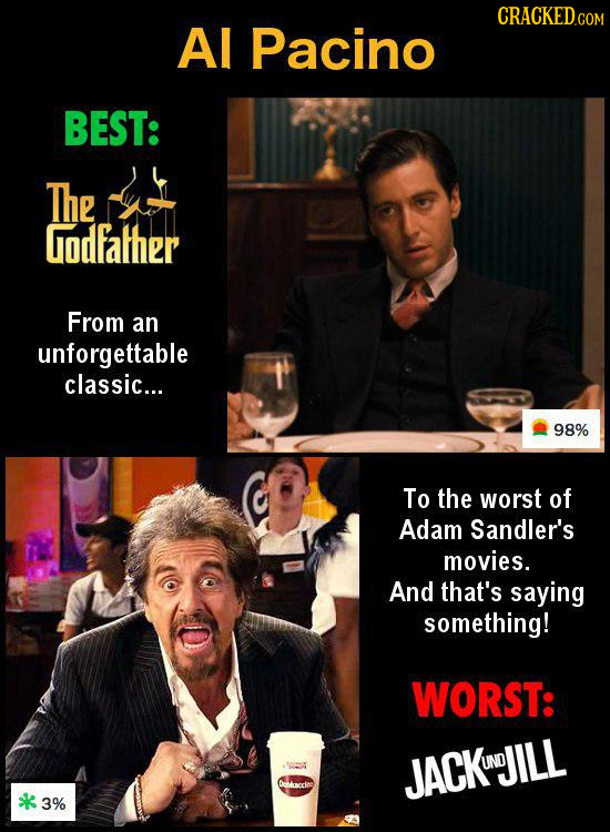 CRACKED.com Al Pacino BEST: The Godfather From an unforgettable classic... 98% To the worst of Adam Sandler's movies. And that's saying something! WOR