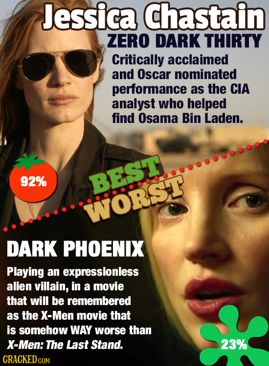 Jessica Chastain ZERO DARK THIRTY Critically acclaimed and Oscar nominated performance as the CIA analyst who helped find Osama Bin Laden. 92% BEST WO