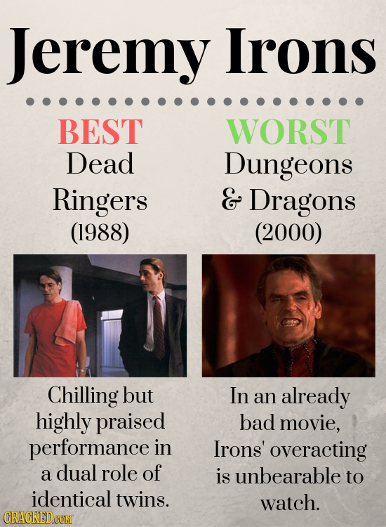 Jeremy Irons BEST WORST Dead Dungeons Ringers & Dragons (1988) (2000) Chilling but In an already highly praised bad movie, performance in Irons' overa