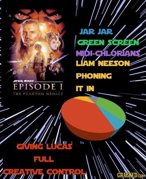 JAR JAR GREEN SCREEN MIDI-CHLORIANS LIAM NEESON PHONING STAR WARS EPISODE I IT IN THE PHANTOM MENACE GIVING LUCAS FULL CREATIVE CONTROL