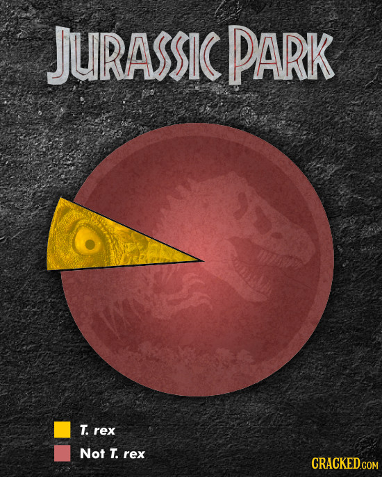 JURASSI PARK T. rex Not T. rex CRACKED
