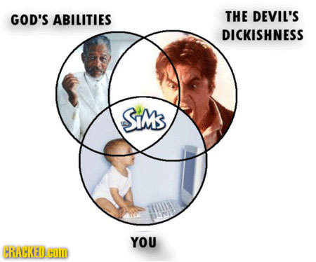 17 Video Games in Venn Diagram Form