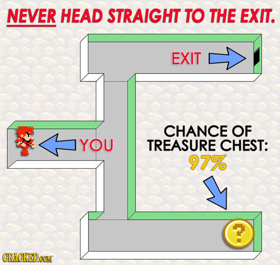 NEVER HEAD STRAIGHT TO THE EXIT. EXIT CHANCE OF YOU TREASURE CHEST: 97% CRACKEDCON