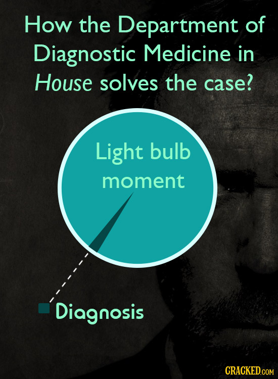 How the Department of Diagnostic Medicine in House solves the case? Light bulb moment Diagnosis CRACKED.COM