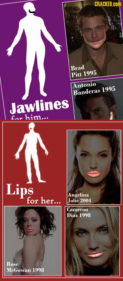 CRACKED.cOM Brad Pitt 1995 Antonio 1995 Banderas Jawlines Cor him... Lips Angelina for her... Jolie 2004 Cameron Diaz 1998 Rose McGowan 1998