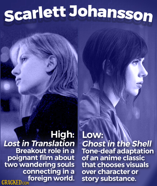 Johansson Scarlett High: Low: Lost in Translation Ghost in the Shell Breakout role in a Tone-deaf adaptation poignant film about of an anime classic t