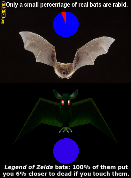Only CRACKED.COM a small percentage of real bats are rabid. Legend of Zelda bats: 100% of them put you 6% closer to dead if you touch them.